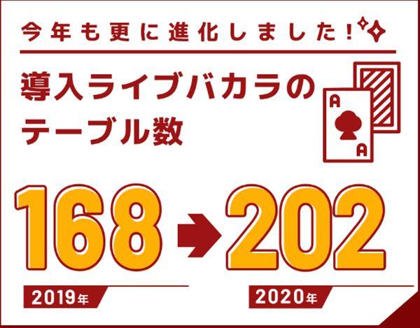 バカラテーブル200以上